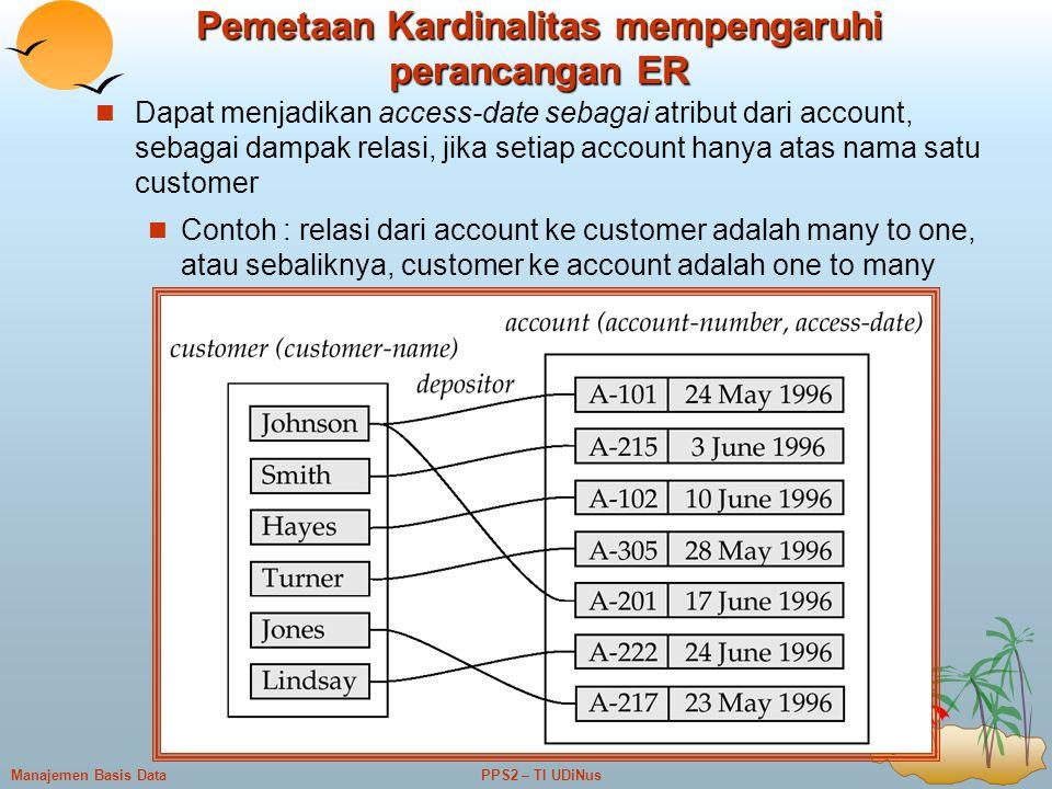PPS2 – TI UDiNusManajemen Basis Data 13 Pemetaan Kardinalitas mempengaruhi perancangan ER Dapat menjadikan access-date sebagai atribut dari account, s