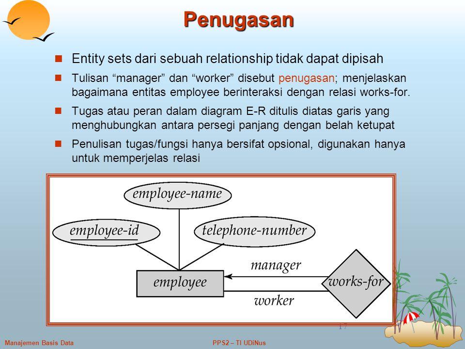 """PPS2 – TI UDiNusManajemen Basis Data 17 Penugasan Entity sets dari sebuah relationship tidak dapat dipisah Tulisan """"manager"""" dan """"worker"""" disebut penu"""