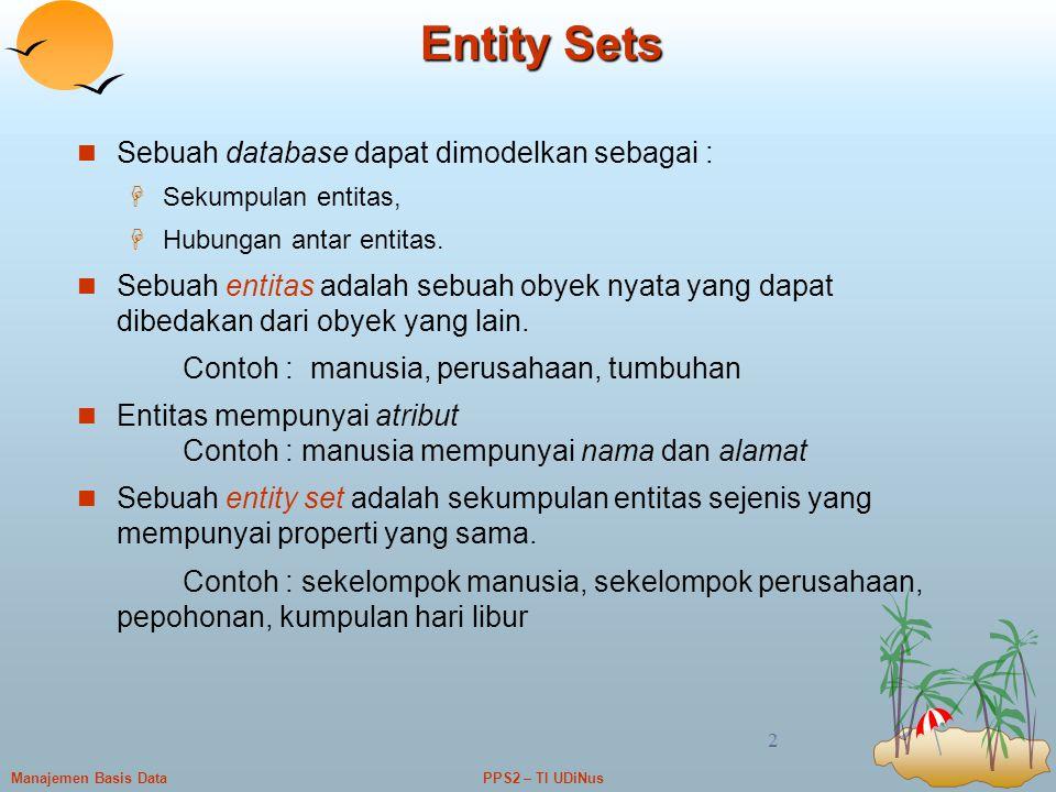 PPS2 – TI UDiNusManajemen Basis Data 2 Entity Sets Sebuah database dapat dimodelkan sebagai :  Sekumpulan entitas,  Hubungan antar entitas. Sebuah e