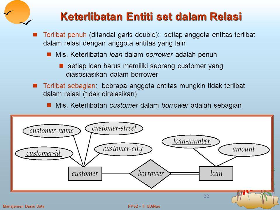PPS2 – TI UDiNusManajemen Basis Data 22 Keterlibatan Entiti set dalam Relasi Terlibat penuh (ditandai garis double): setiap anggota entitas terlibat d