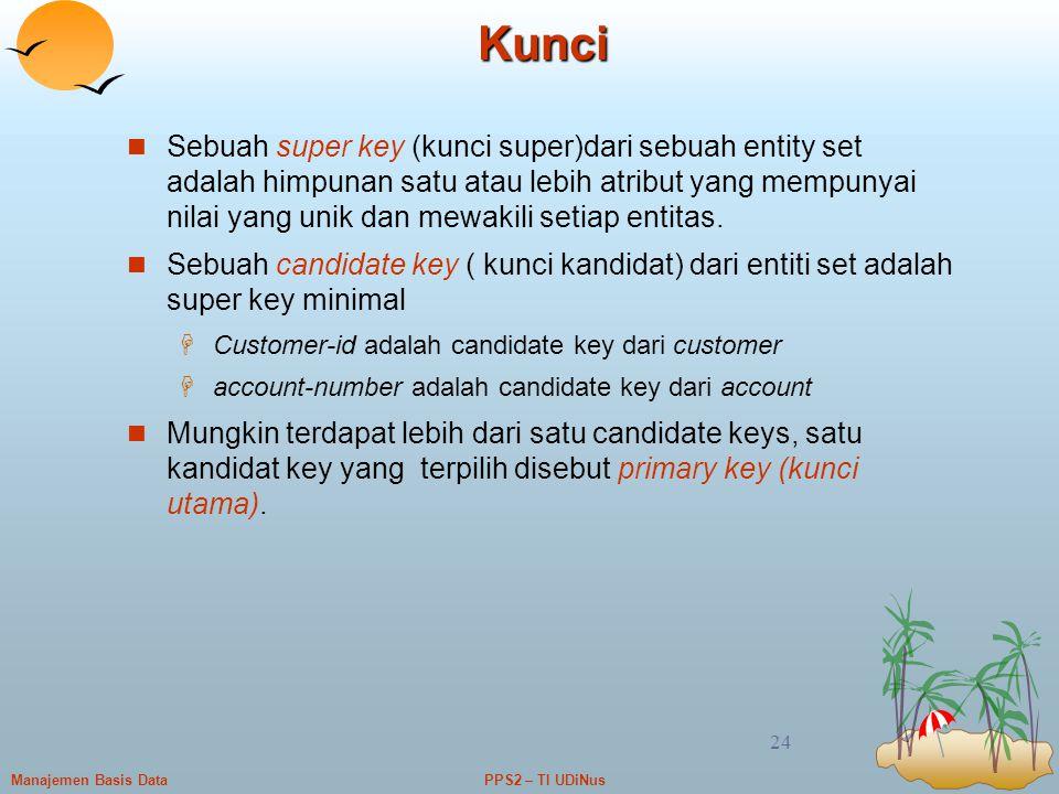PPS2 – TI UDiNusManajemen Basis Data 24 Kunci Sebuah super key (kunci super)dari sebuah entity set adalah himpunan satu atau lebih atribut yang mempun