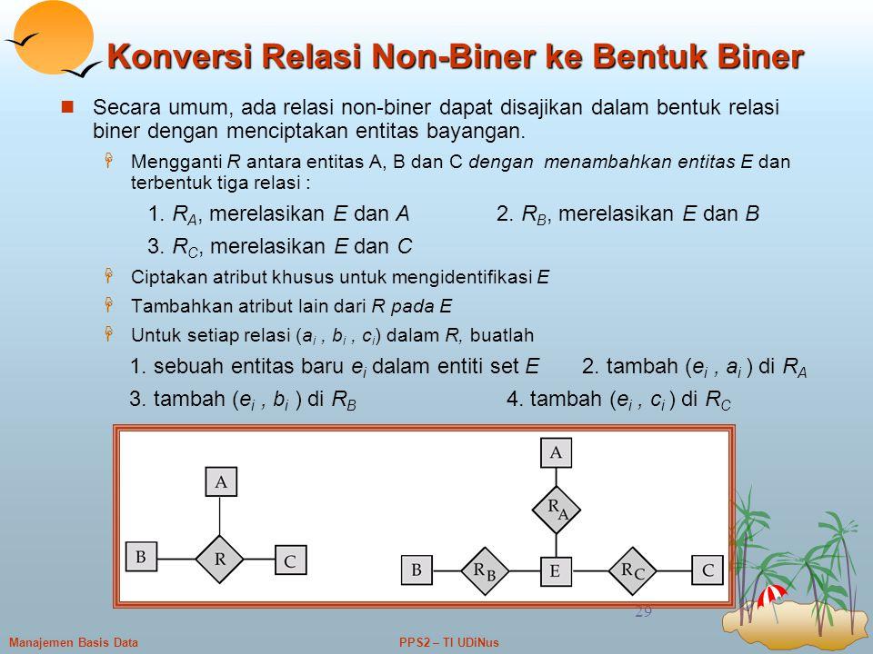 PPS2 – TI UDiNusManajemen Basis Data 29 Konversi Relasi Non-Biner ke Bentuk Biner Secara umum, ada relasi non-biner dapat disajikan dalam bentuk relas