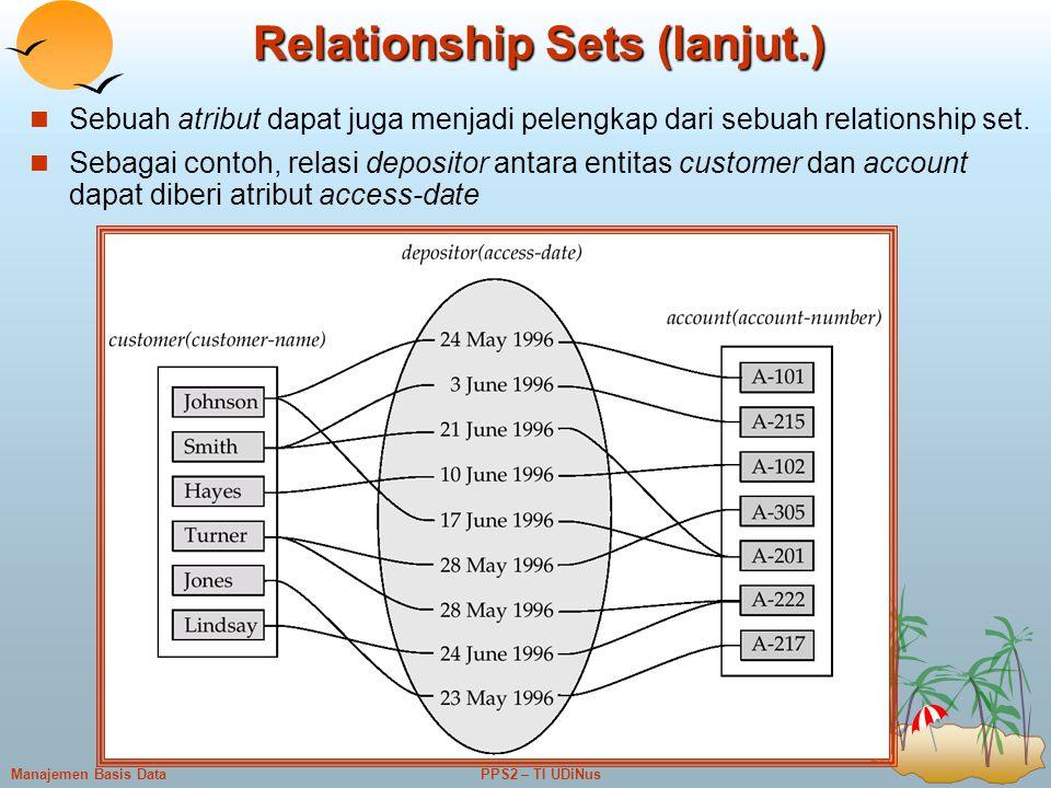 PPS2 – TI UDiNusManajemen Basis Data 8 Relationship Sets (lanjut.) Sebuah atribut dapat juga menjadi pelengkap dari sebuah relationship set. Sebagai c