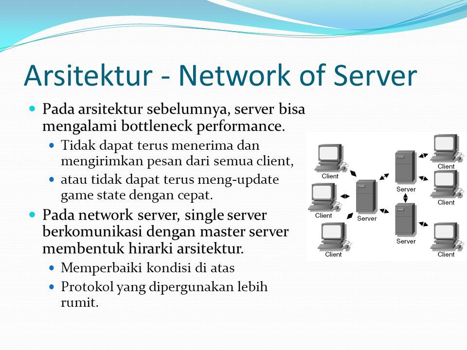 Arsitektur - Network of Server Pada arsitektur sebelumnya, server bisa mengalami bottleneck performance.