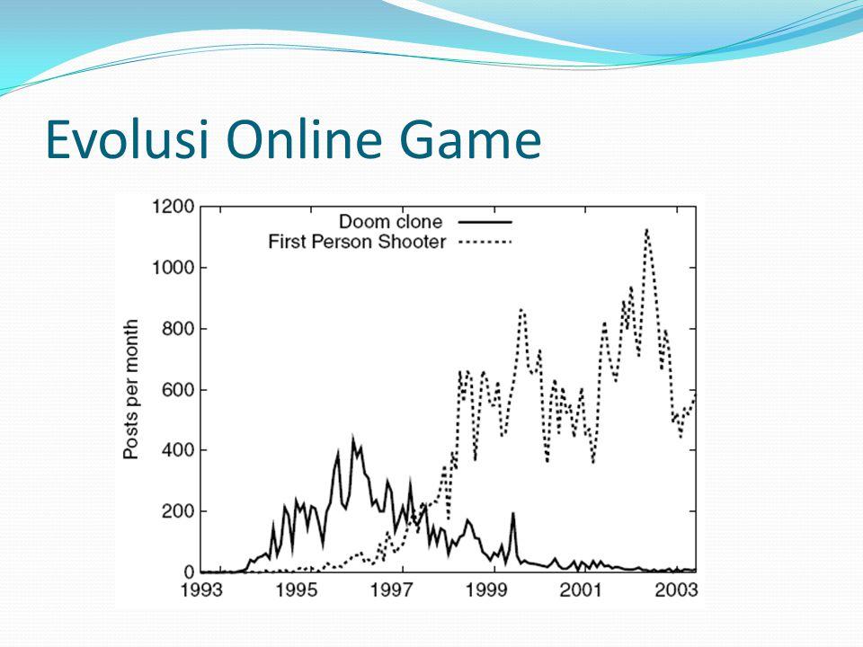 Evolusi Online Game