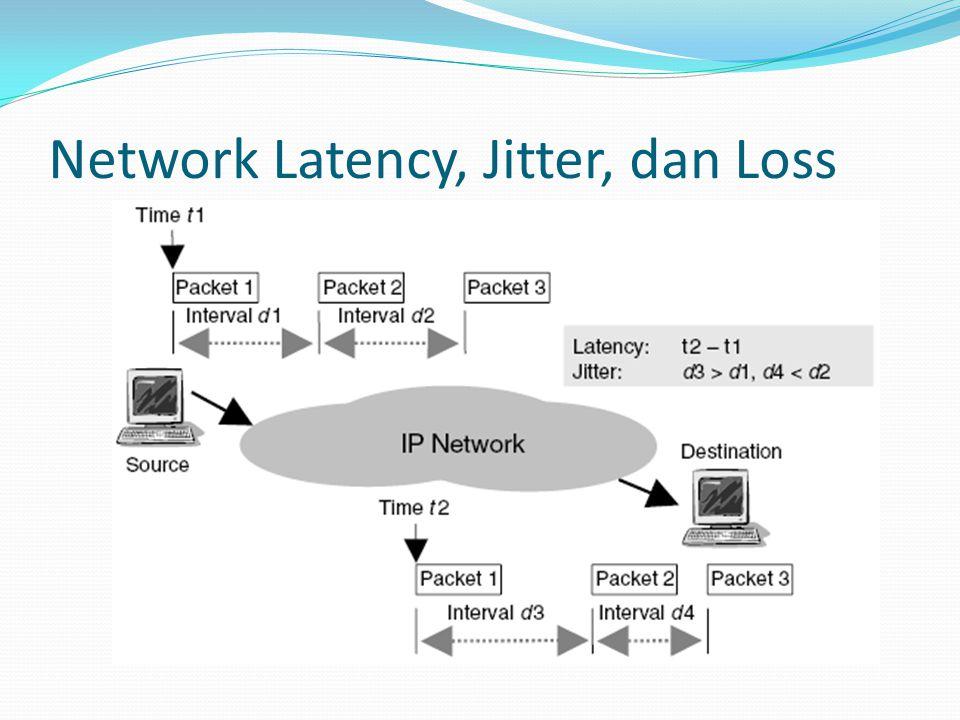 Network Latency, Jitter, dan Loss