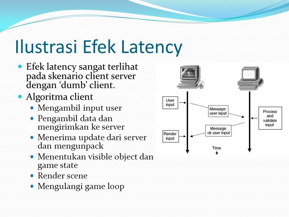 Ilustrasi Efek Latency Efek latency sangat terlihat pada skenario client server dengan 'dumb' client.