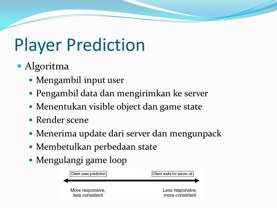 Player Prediction Algoritma Mengambil input user Pengambil data dan mengirimkan ke server Menentukan visible object dan game state Render scene Menerima update dari server dan mengunpack Membetulkan perbedaan state Mengulangi game loop