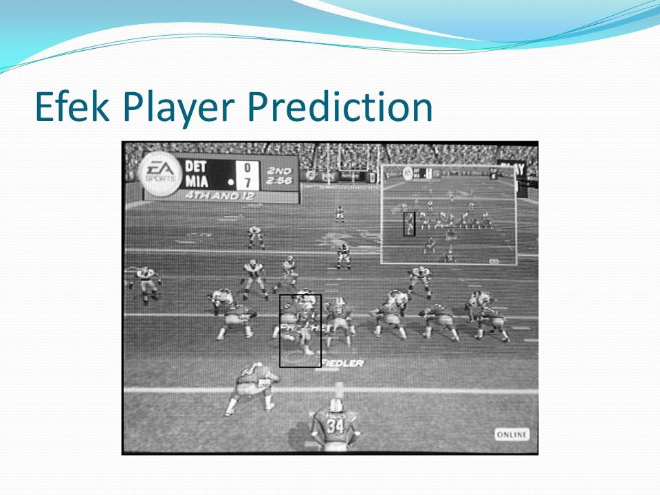 Efek Player Prediction