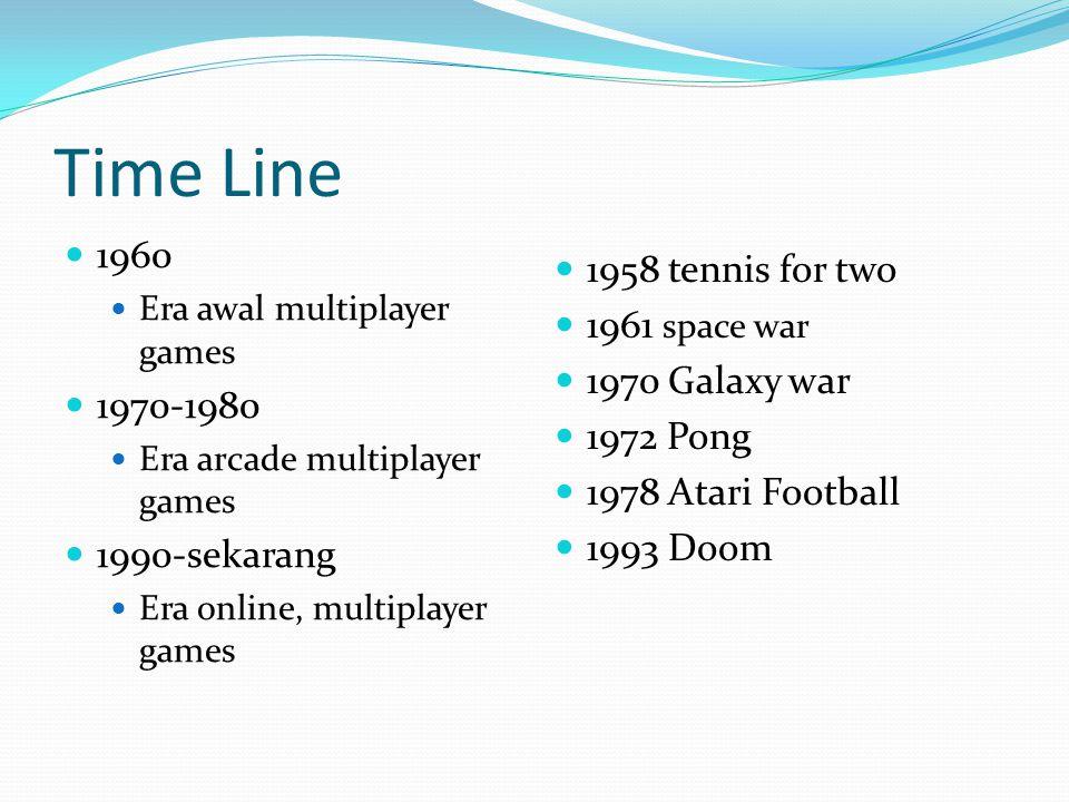 Time Line 1960 Era awal multiplayer games 1970-1980 Era arcade multiplayer games 1990-sekarang Era online, multiplayer games 1958 tennis for two 1961 space war 1970 Galaxy war 1972 Pong 1978 Atari Football 1993 Doom