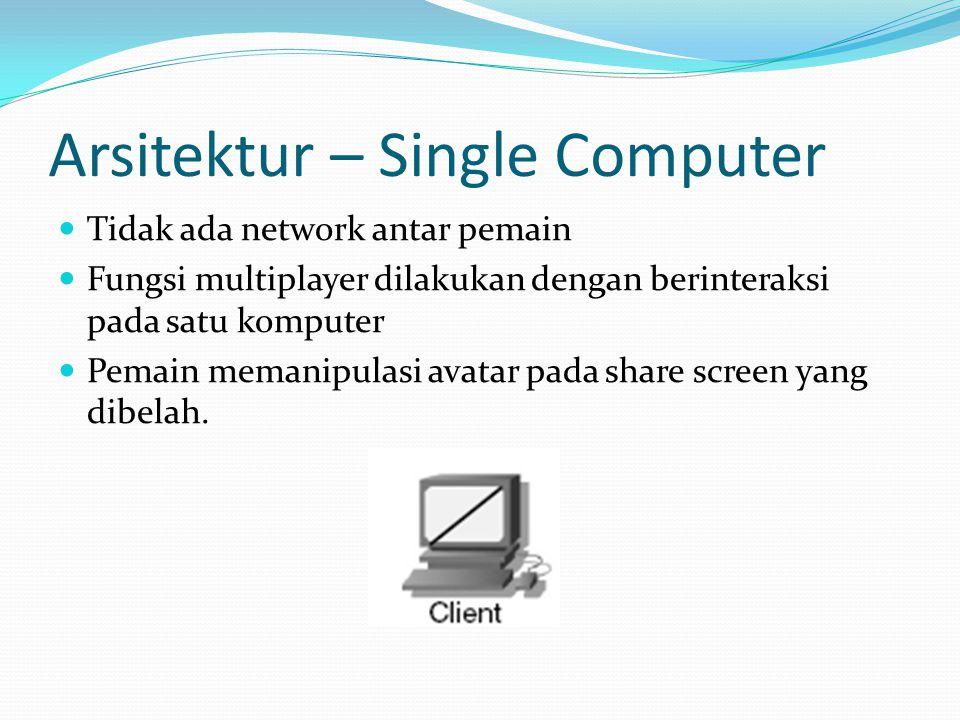Arsitektur – Single Computer Tidak ada network antar pemain Fungsi multiplayer dilakukan dengan berinteraksi pada satu komputer Pemain memanipulasi avatar pada share screen yang dibelah.