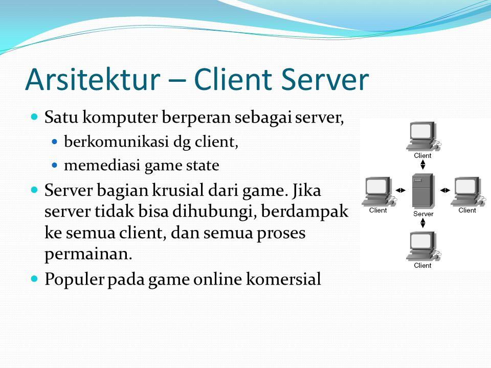 Arsitektur – Peer-to-peer, Client-server Hybrid Pada hybrid, server memediasi jalannya game seperti pada client server.