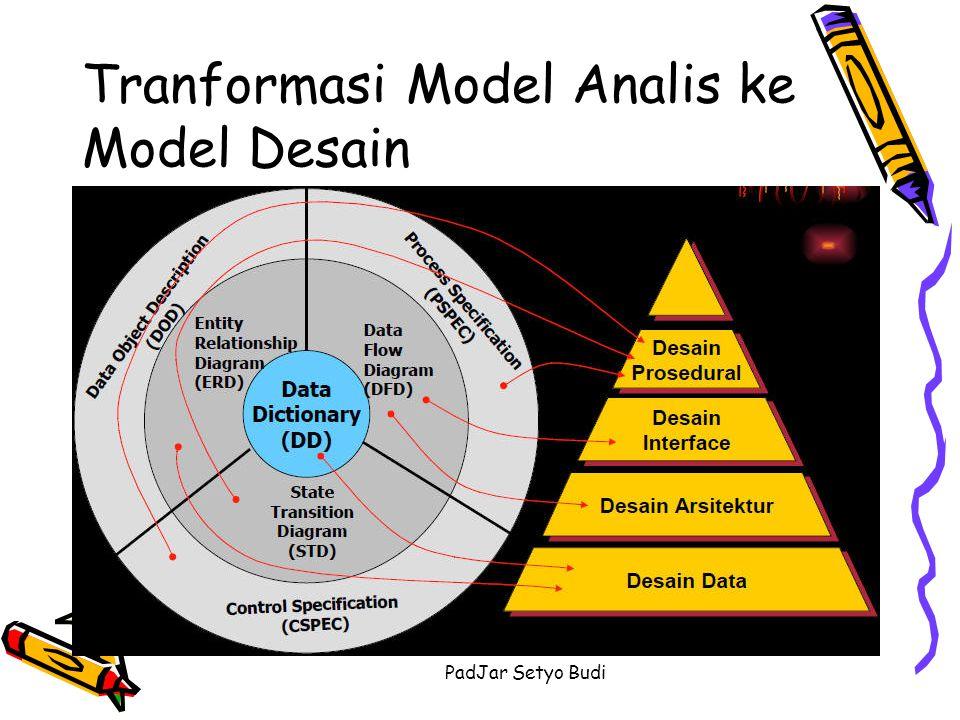 PadJar Setyo Budi Desain Data (1/4) ERD