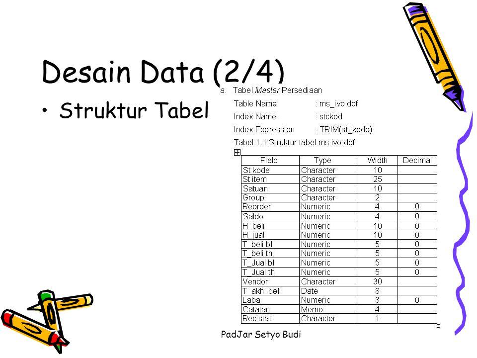 PadJar Setyo Budi Desain Data (3/4) Struktur Tabel