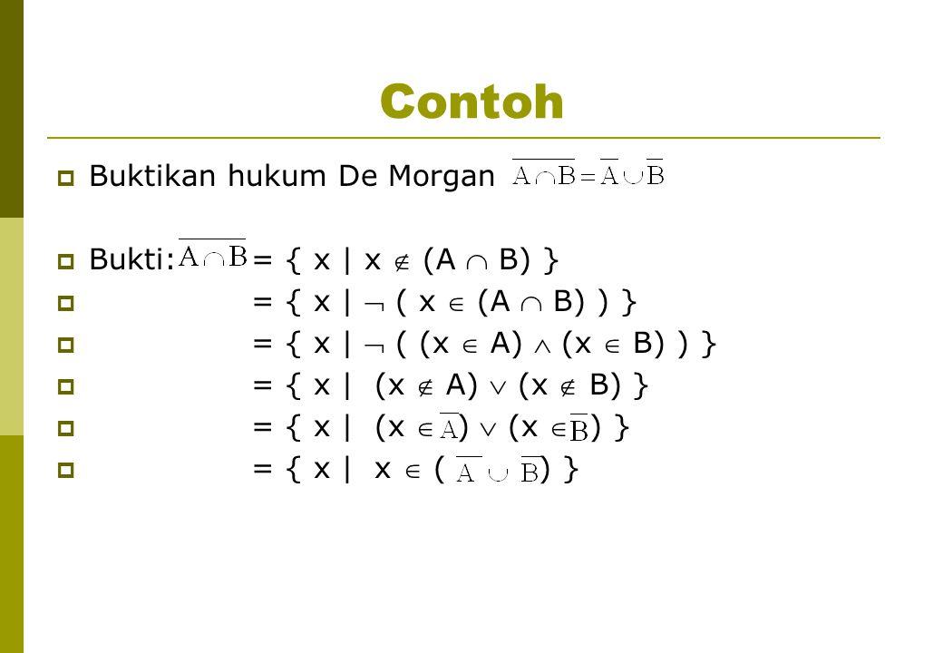 Contoh  Buktikan hukum De Morgan  Bukti: = { x | x  (A  B) }  = { x |  ( x  (A  B) ) }  = { x |  ( (x  A)  (x  B) ) }  = { x | (x  A) 