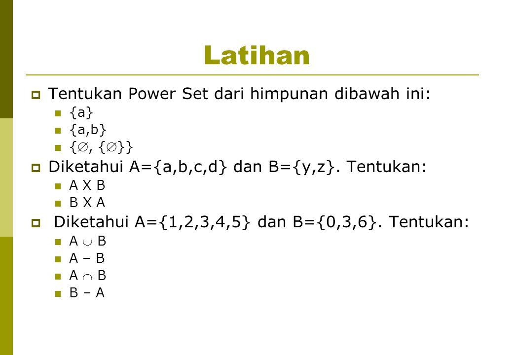 Latihan  Tentukan Power Set dari himpunan dibawah ini: {a} {a,b} {, {}}  Diketahui A={a,b,c,d} dan B={y,z}. Tentukan: A X B B X A  Diketahui A={1