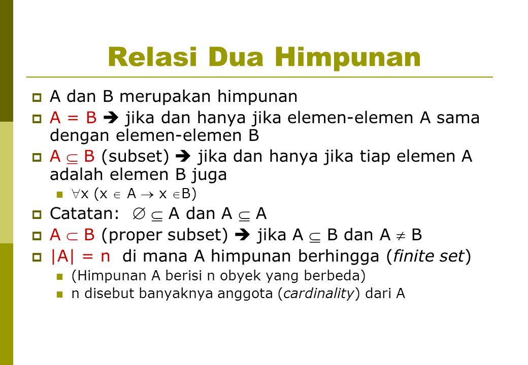 Relasi Dua Himpunan  A dan B merupakan himpunan  A = B  jika dan hanya jika elemen-elemen A sama dengan elemen-elemen B  A  B (subset)  jika dan