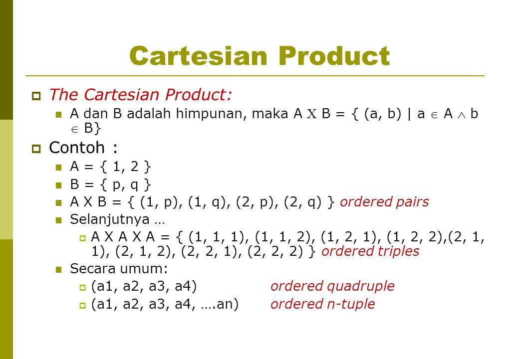 Cartesian Product  The Cartesian Product: A dan B adalah himpunan, maka A  B = { (a, b) | a  A  b  B}  Contoh : A = { 1, 2 } B = { p, q } A X B