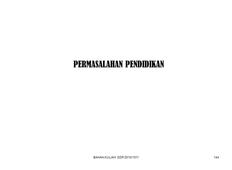 BAHAN KULIAH DDP 2010/1011144 PERMASALAHAN PENDIDIKAN