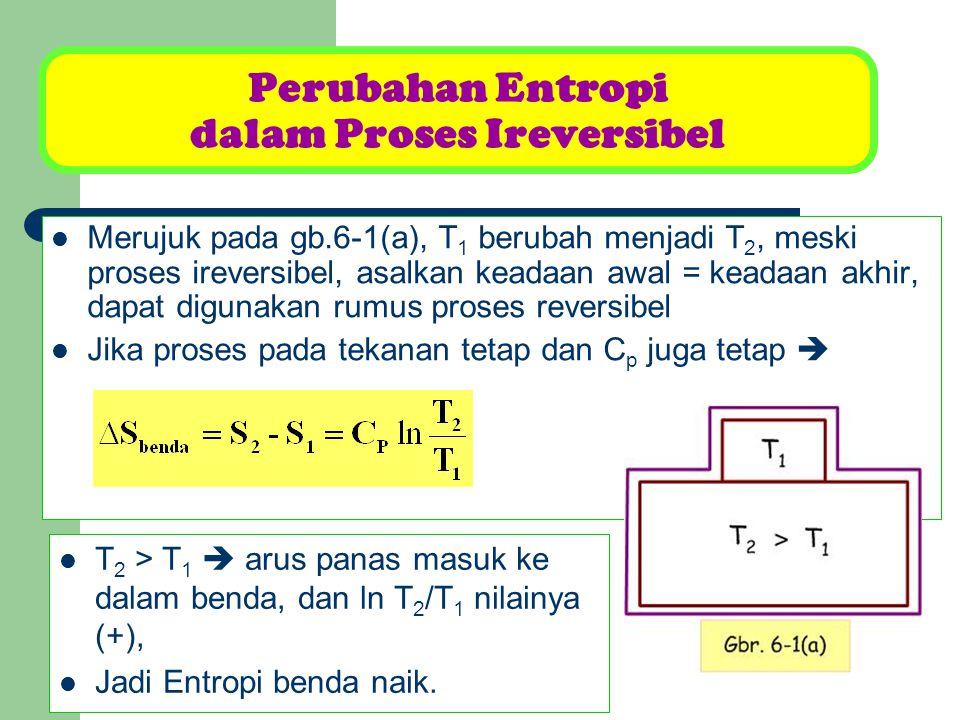 Perubahan Entropi dalam Proses Ireversibel Merujuk pada gb.6-1(a), T 1 berubah menjadi T 2, meski proses ireversibel, asalkan keadaan awal = keadaan a