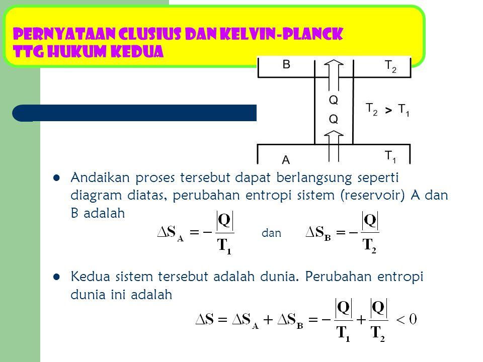 Pernyataan Clusius dan Kelvin-Planck ttg Hukum Kedua Andaikan proses tersebut dapat berlangsung seperti diagram diatas, perubahan entropi sistem (rese