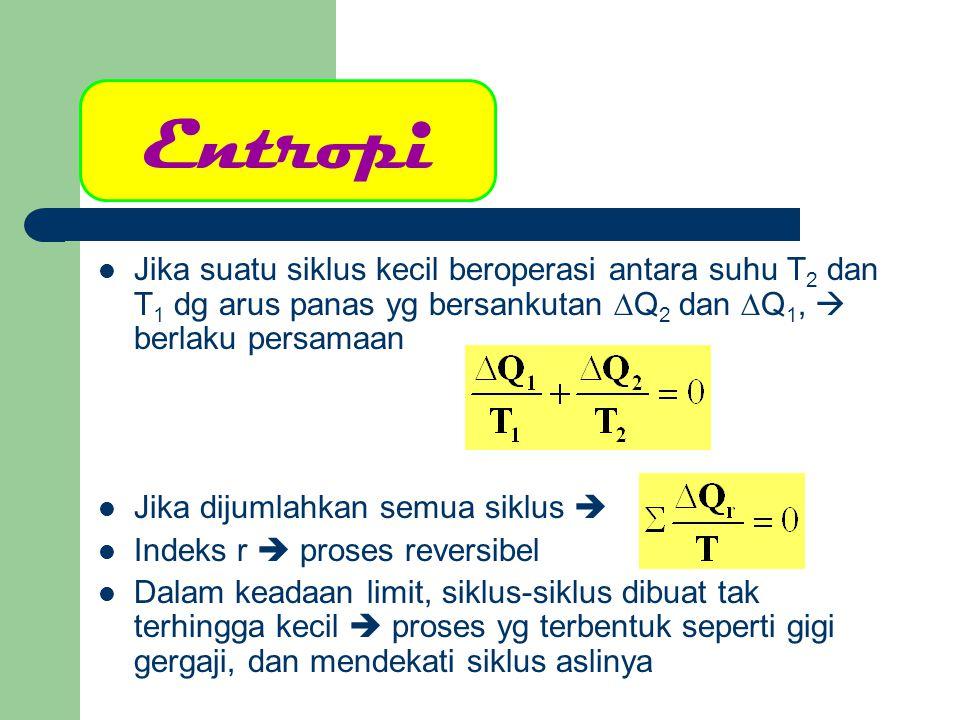 Perubahan Entropi dalam Proses Ireversibel Entropi S adalah variabel keadaan  keadaan ditentukan keadaan awal dan akhir proses Maka pada proses ireversibel dapat digunakan rumus proses reversibel dg syarat keadaan awal & akhir kedua proses itu sama.