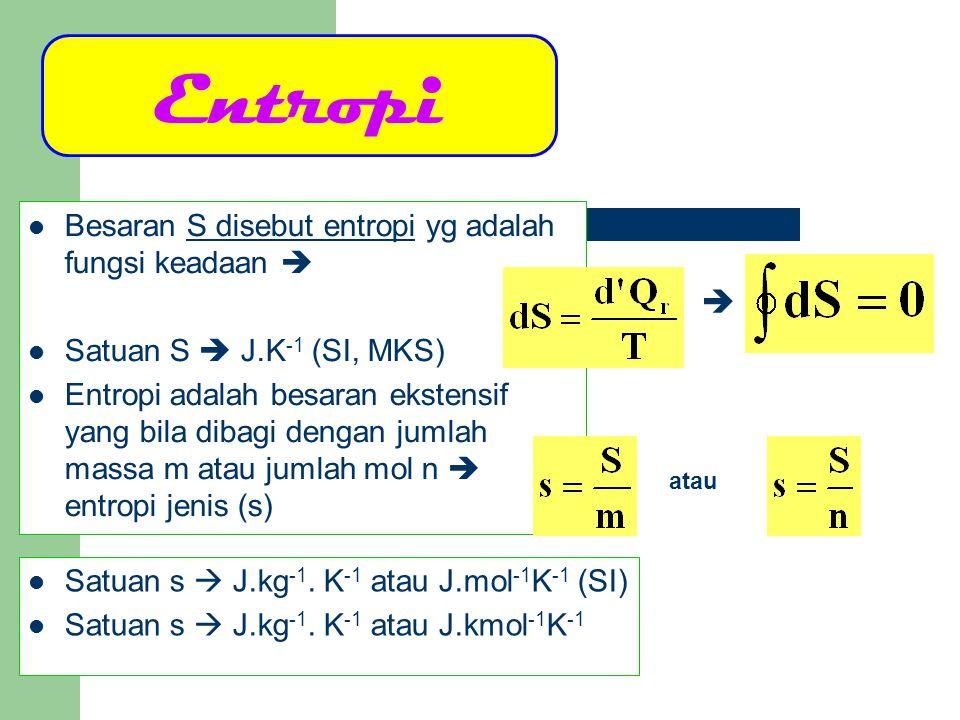 Perubahan Entropi dalam Proses Ireversibel, pada Reservoir Jika suhu reservoir tetap T 2, karena itu perubahan entropinya = perubahan entropi pada proses isotermal reversibel  Karena arus panas keluar dari reservoir, sesuai perjanjian tanda, harus diberi tanda (-), jadi Karena T 2 > T 1, maka (T 2 - T 1 )/ T 2  (+), ruas kanan menjadi (-), perubahan entropi total 