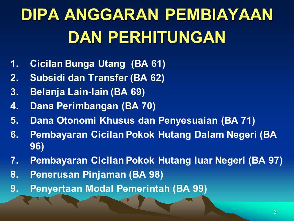 3 1.Cicilan Bunga Utang (BA 61) 2.Subsidi dan Transfer (BA 62) 3.Belanja Lain-lain (BA 69) 4.Dana Perimbangan (BA 70) 5.Dana Otonomi Khusus dan Penyes
