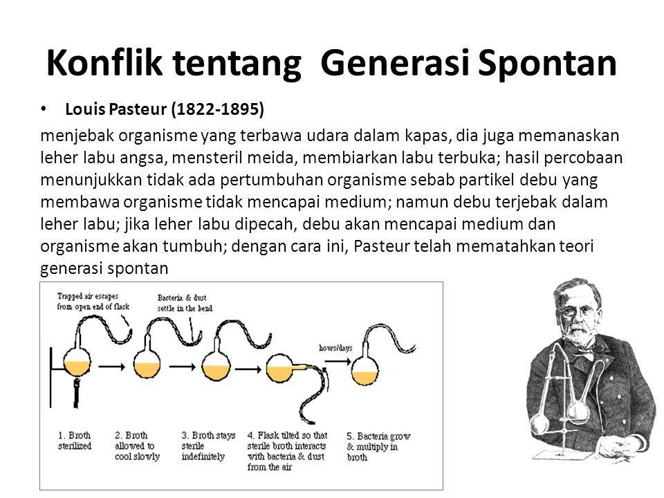 Louis Pasteur (1822-1895) menjebak organisme yang terbawa udara dalam kapas, dia juga memanaskan leher labu angsa, mensteril meida, membiarkan labu terbuka; hasil percobaan menunjukkan tidak ada pertumbuhan organisme sebab partikel debu yang membawa organisme tidak mencapai medium; namun debu terjebak dalam leher labu; jika leher labu dipecah, debu akan mencapai medium dan organisme akan tumbuh; dengan cara ini, Pasteur telah mematahkan teori generasi spontan Konflik tentang Generasi Spontan
