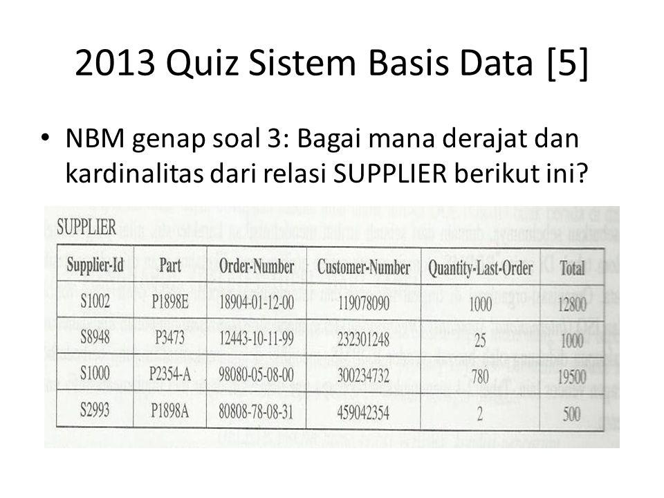 2013 Quiz Sistem Basis Data [5] NBM genap soal 3: Bagai mana derajat dan kardinalitas dari relasi SUPPLIER berikut ini