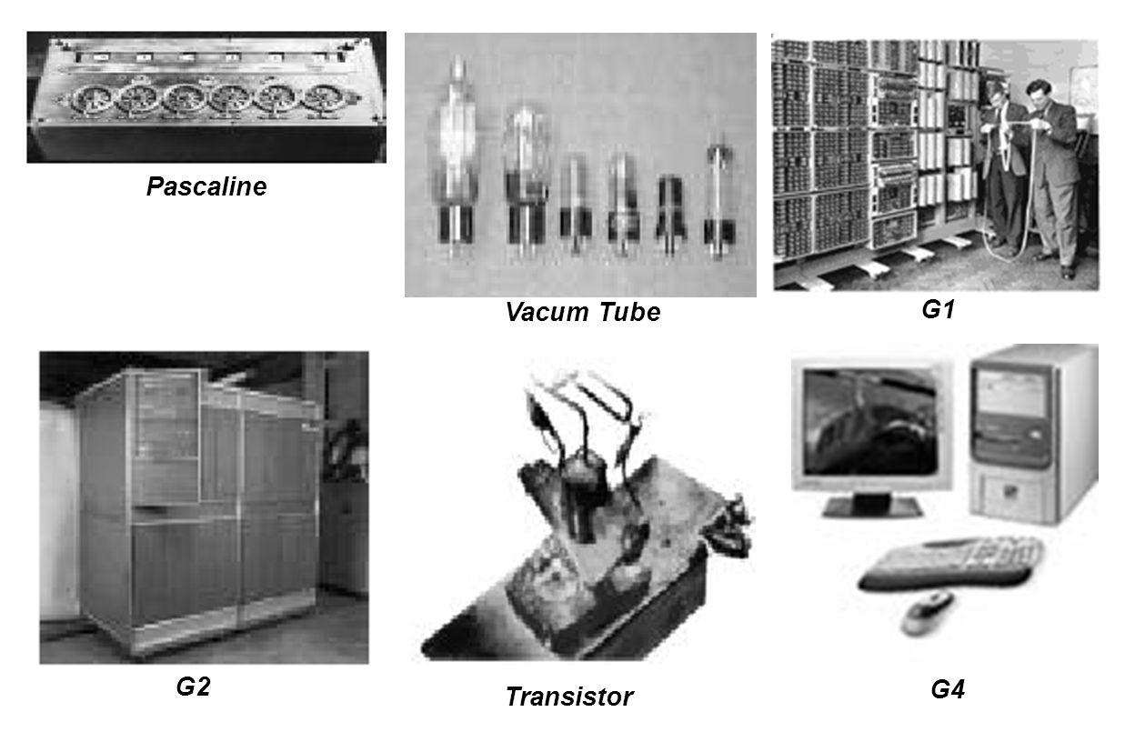 Pascaline Vacum Tube G1 G2 Transistor G4