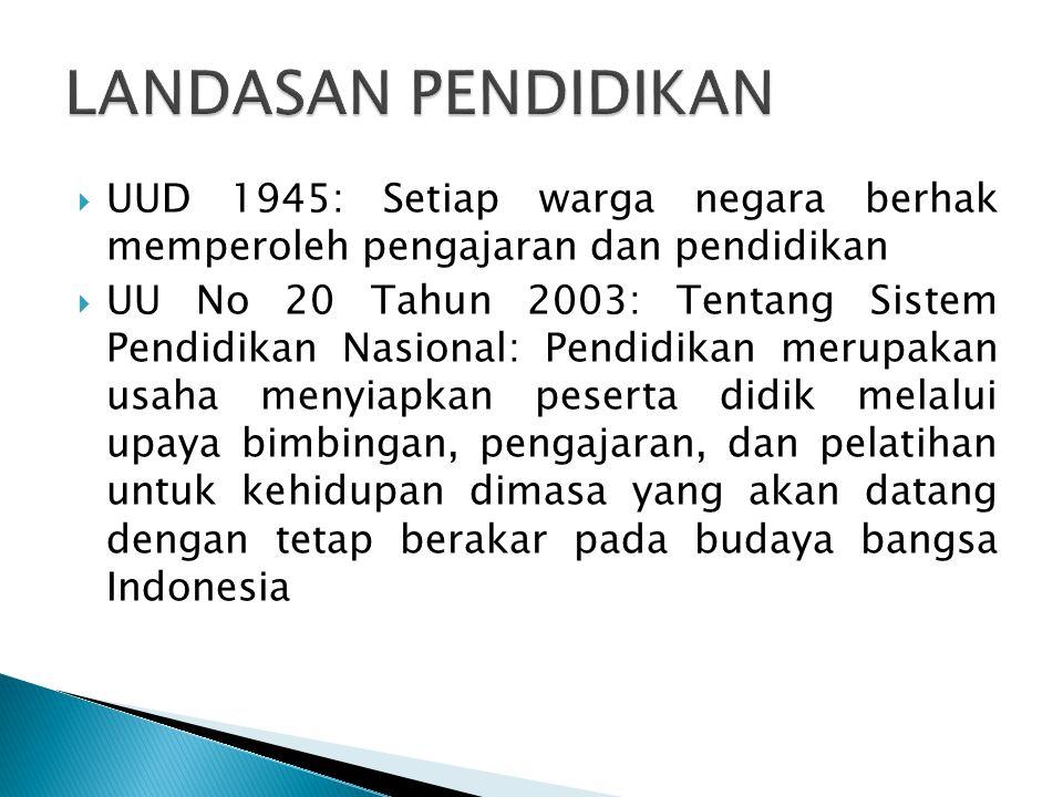  UUD 1945: Setiap warga negara berhak memperoleh pengajaran dan pendidikan  UU No 20 Tahun 2003: Tentang Sistem Pendidikan Nasional: Pendidikan merupakan usaha menyiapkan peserta didik melalui upaya bimbingan, pengajaran, dan pelatihan untuk kehidupan dimasa yang akan datang dengan tetap berakar pada budaya bangsa Indonesia