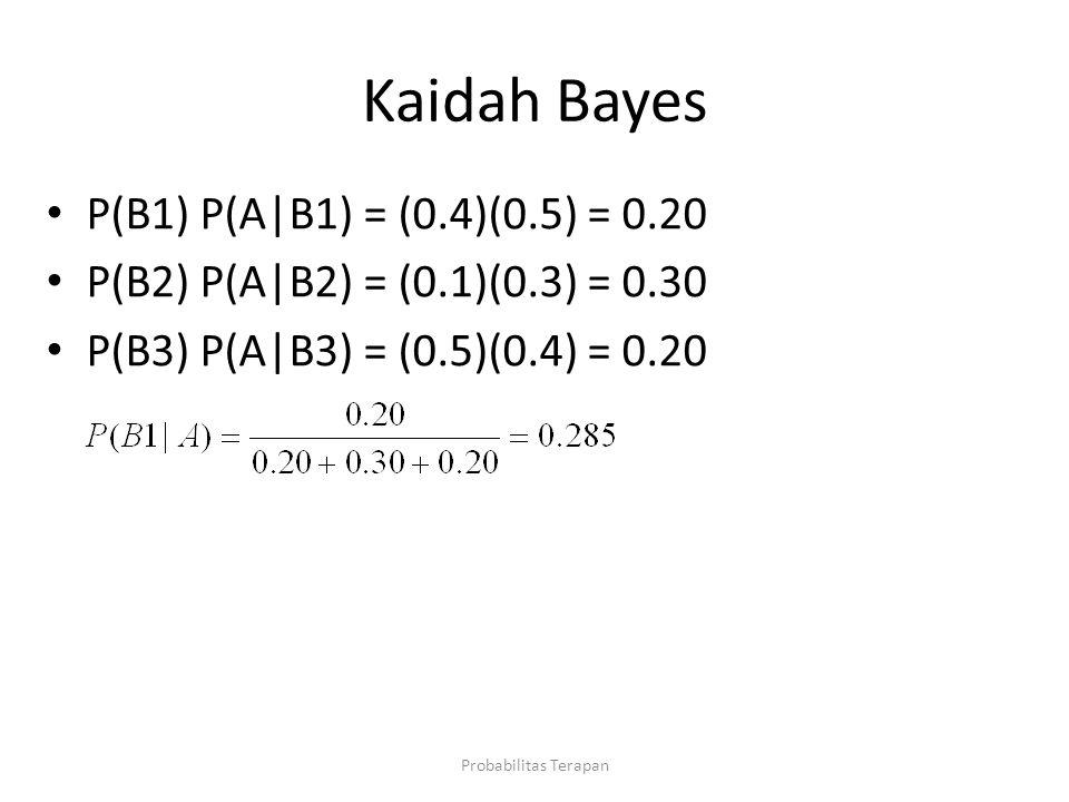Kaidah Bayes P(B1) P(A|B1) = (0.4)(0.5) = 0.20 P(B2) P(A|B2) = (0.1)(0.3) = 0.30 P(B3) P(A|B3) = (0.5)(0.4) = 0.20 Probabilitas Terapan