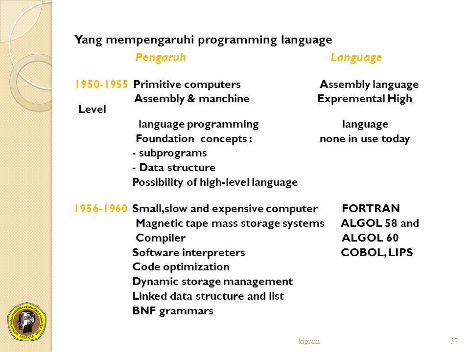 Yang mempengaruhi programming language Pengaruh Language 1950-1955 Primitive computers Assembly language Assembly & manchine Expremental High Level la