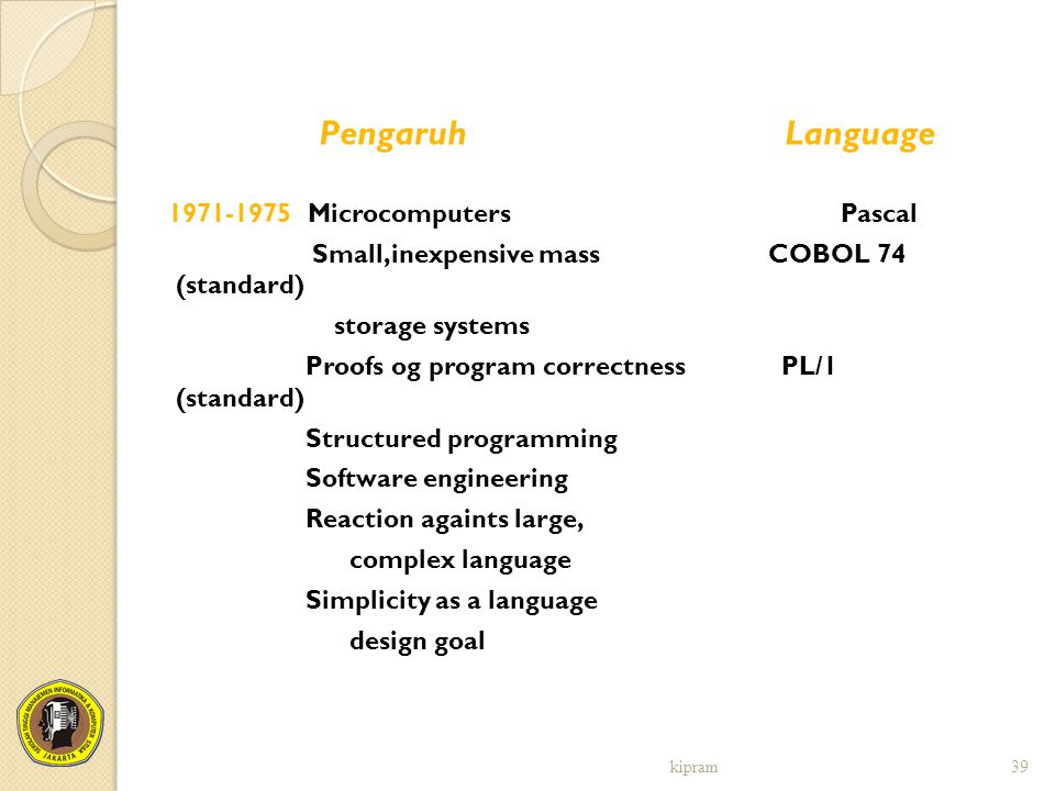 Pengaruh Language 1971-1975 Microcomputers Pascal Small,inexpensive mass COBOL 74 (standard) storage systems Proofs og program correctness PL/1 (stand