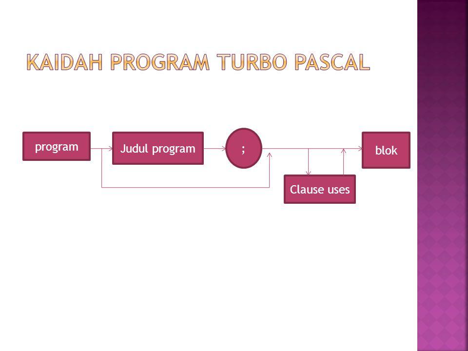 Judul program ; blok Clause uses program