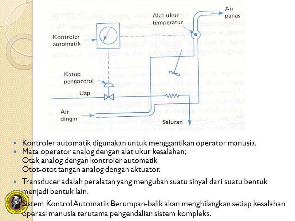 Kontroler automatik digunakan untuk menggantikan operator manusia. Mata operator analog dengan alat ukur kesalahan; Otak analog dengan kontroler autom