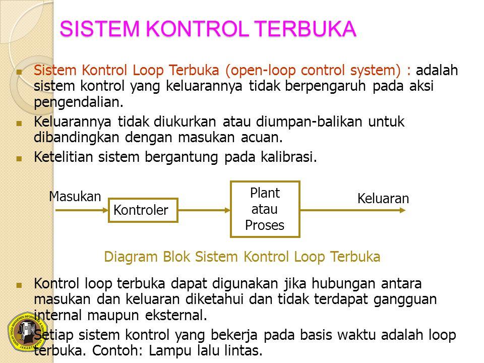 SISTEM KONTROL TERBUKA Sistem Kontrol Loop Terbuka (open-loop control system) : adalah sistem kontrol yang keluarannya tidak berpengaruh pada aksi pen