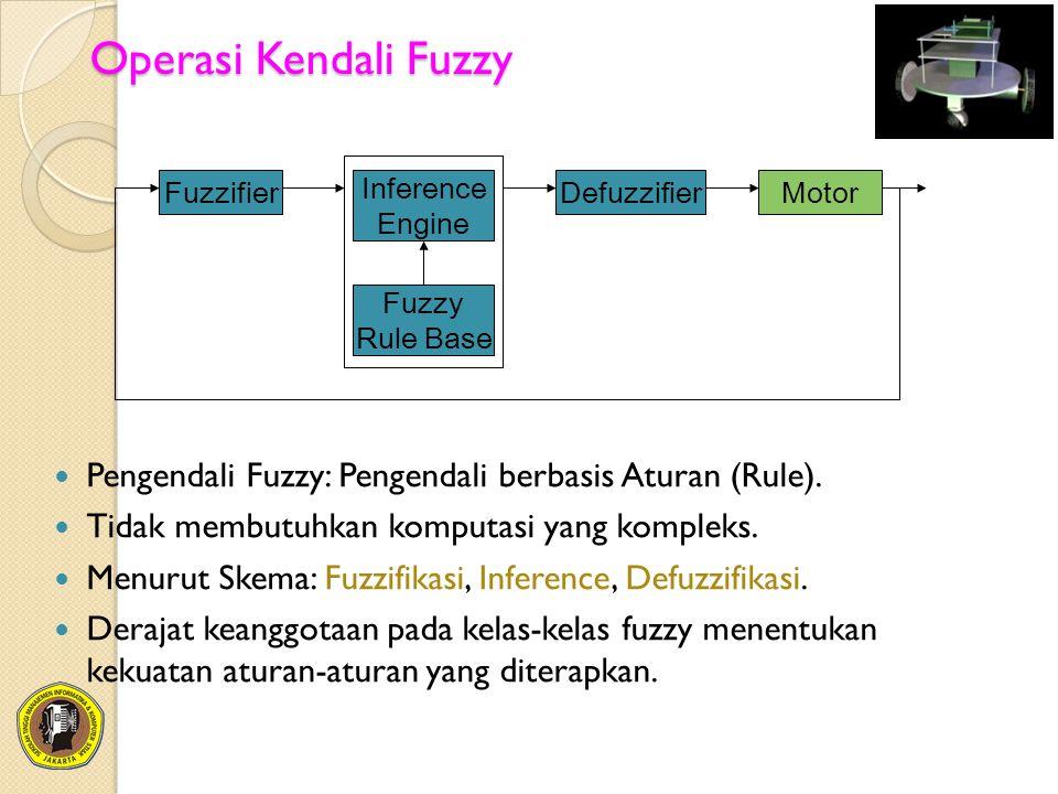 Operasi Kendali Fuzzy Pengendali Fuzzy: Pengendali berbasis Aturan (Rule). Tidak membutuhkan komputasi yang kompleks. Menurut Skema: Fuzzifikasi, Infe