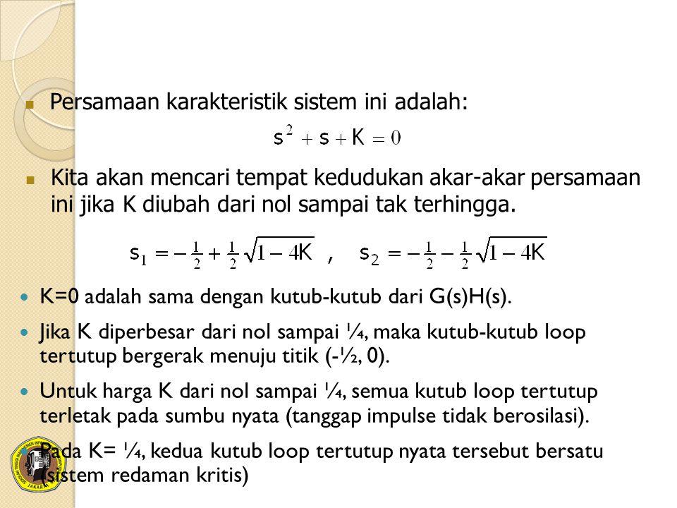 Persamaan karakteristik sistem ini adalah: Kita akan mencari tempat kedudukan akar-akar persamaan ini jika K diubah dari nol sampai tak terhingga. K=0