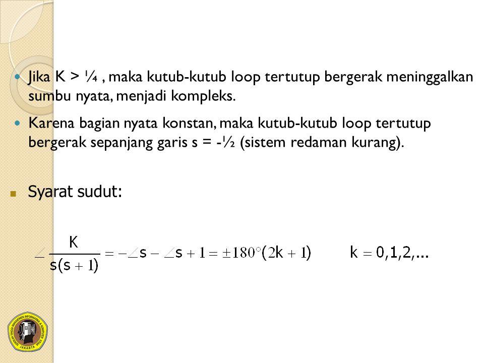 Jika K > ¼, maka kutub-kutub loop tertutup bergerak meninggalkan sumbu nyata, menjadi kompleks. Karena bagian nyata konstan, maka kutub-kutub loop ter