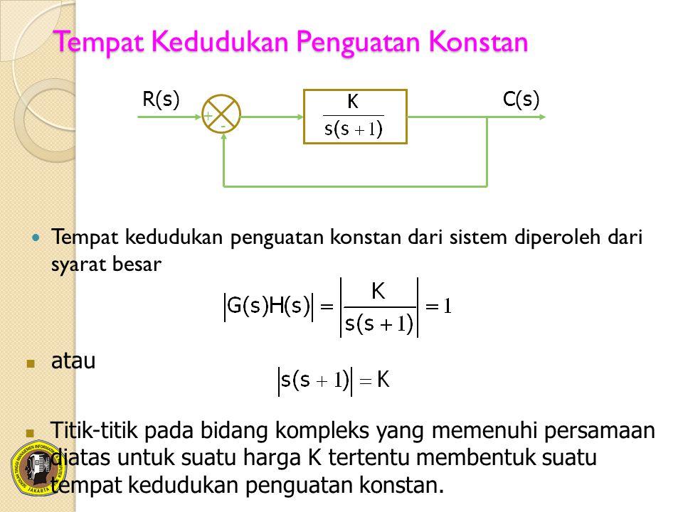 Tempat Kedudukan Penguatan Konstan Tempat kedudukan penguatan konstan dari sistem diperoleh dari syarat besar + - R(s)C(s) atau Titik-titik pada bidan