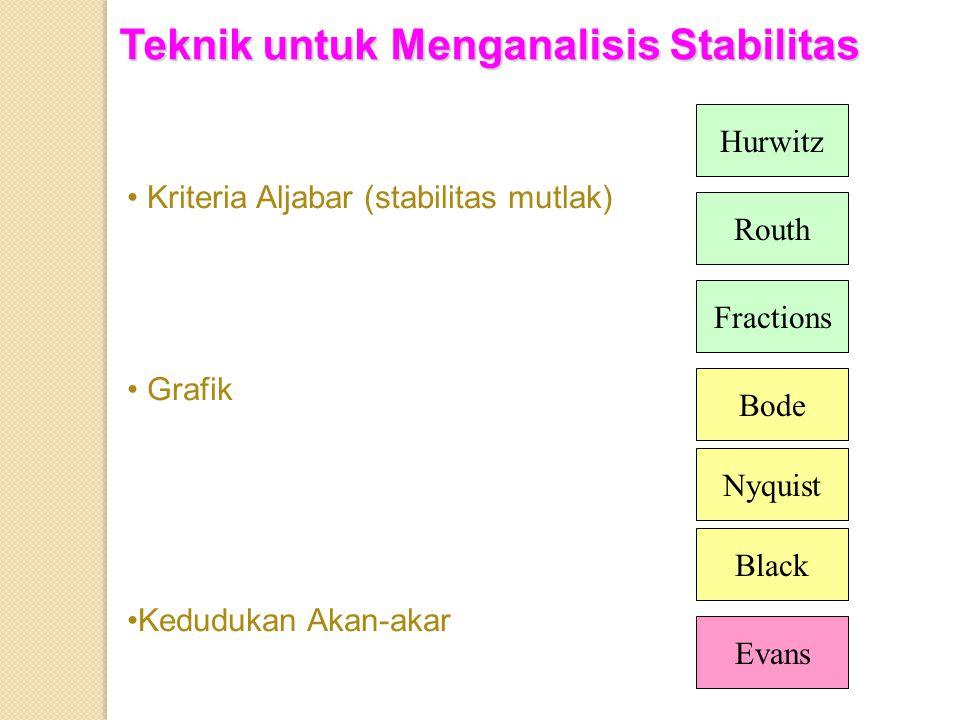 Teknik untuk Menganalisis Stabilitas Kriteria Aljabar (stabilitas mutlak) Grafik Kedudukan Akan-akar Routh Hurwitz Evans Bode Nyquist Black Fractions