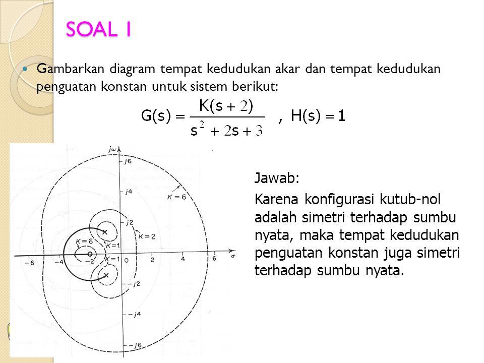 SOAL 1 Gambarkan diagram tempat kedudukan akar dan tempat kedudukan penguatan konstan untuk sistem berikut: Jawab: Karena konfigurasi kutub-nol adalah