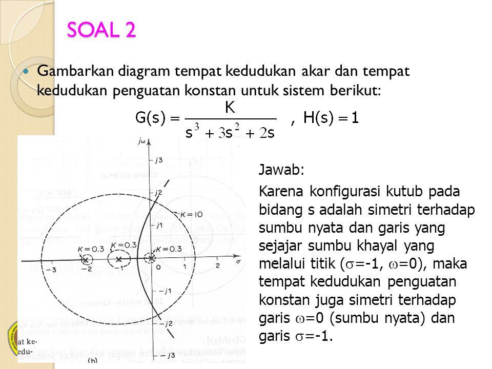 SOAL 2 Gambarkan diagram tempat kedudukan akar dan tempat kedudukan penguatan konstan untuk sistem berikut: Jawab: Karena konfigurasi kutub pada bidan