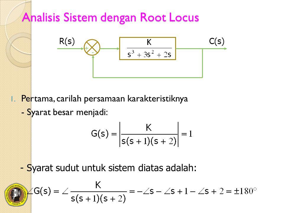Analisis Sistem dengan Root Locus 1. Pertama, carilah persamaan karakteristiknya - Syarat besar menjadi: + - R(s)C(s) - Syarat sudut untuk sistem diat
