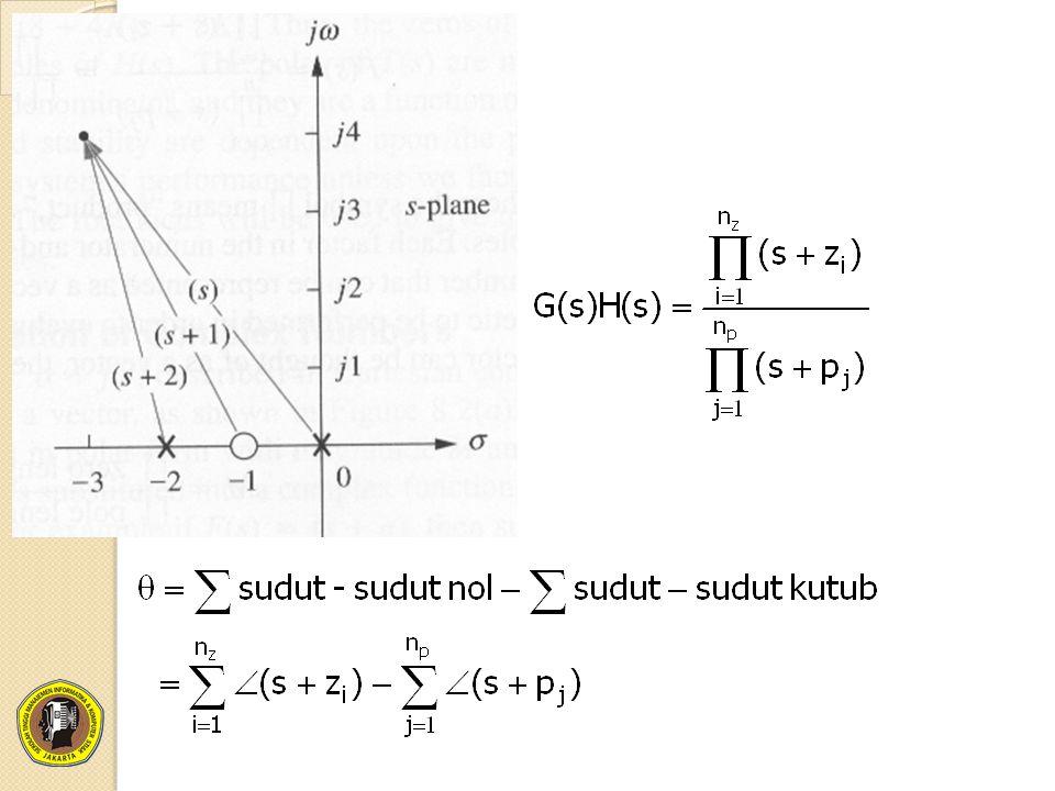 DIAGRAM TEMPAT KEDUDUKAN AKAR-AKAR Menentukan kedudukan akar kutub-kutub loop tertutup (root loci) ketika K berubah antara o sampai .