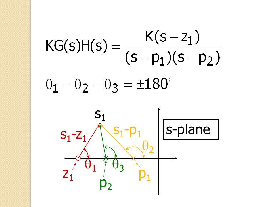 s-plane s1s1 11 33 22 p1p1 p2p2 z1z1 s 1 -p 1 s 1 -z 1