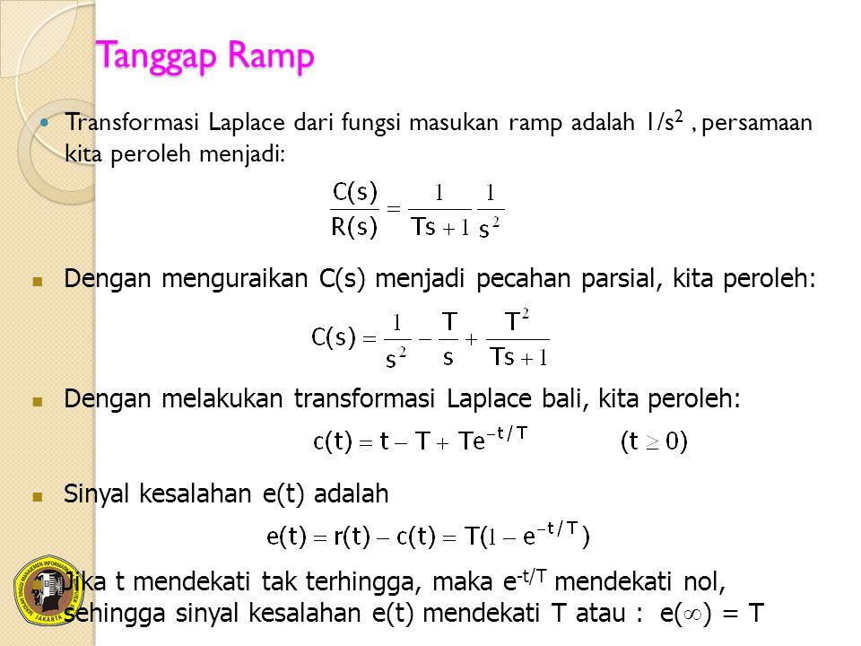 Tanggap Ramp Transformasi Laplace dari fungsi masukan ramp adalah 1/s 2, persamaan kita peroleh menjadi: Dengan menguraikan C(s) menjadi pecahan parsi