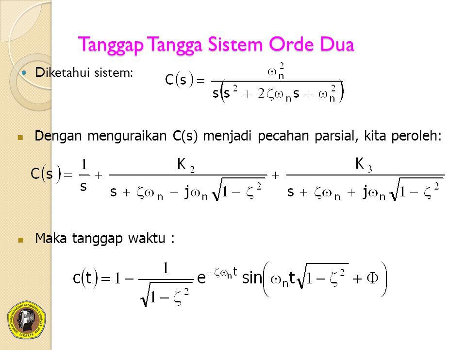 Tanggap Tangga Sistem Orde Dua Diketahui sistem: Dengan menguraikan C(s) menjadi pecahan parsial, kita peroleh: Maka tanggap waktu :